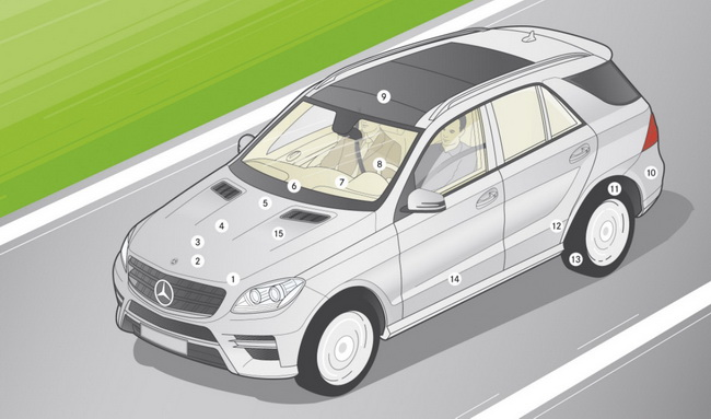 Mercedes_ML_2012_ekonomiya_2
