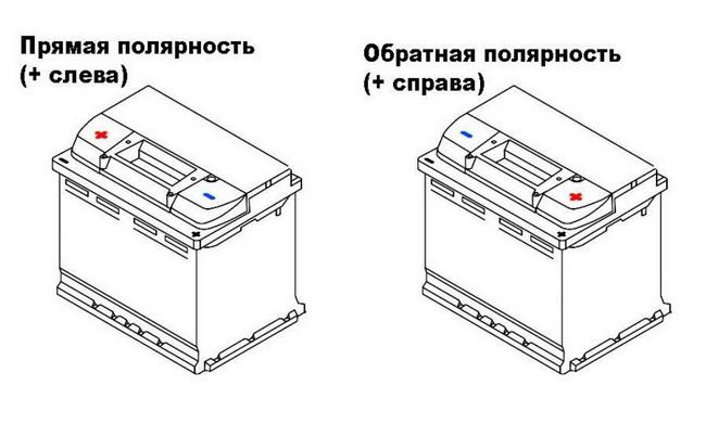 Приобретения нового аккумулятора