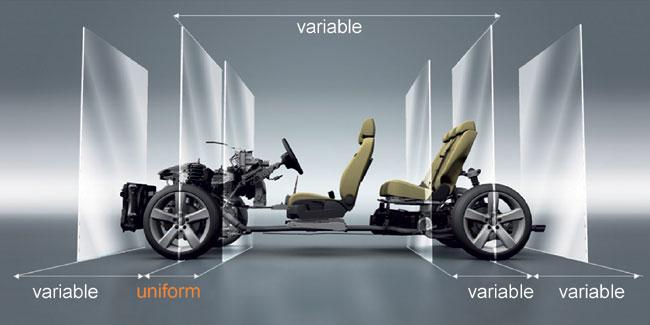 новая универсальная платформа для будущих авто VW