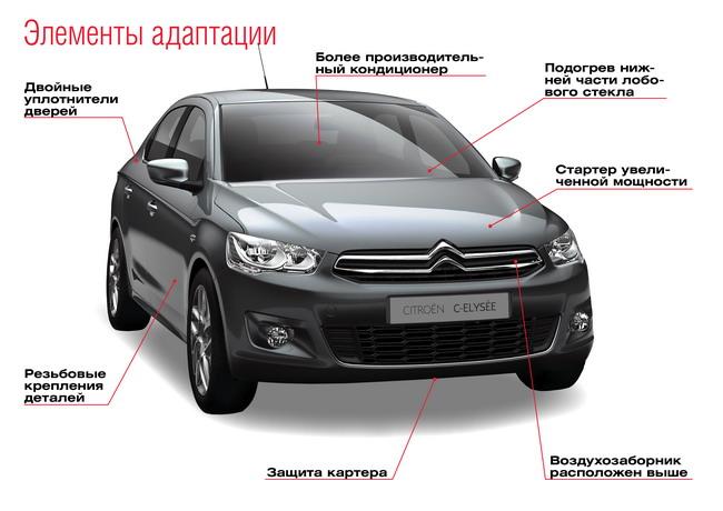 новый Citroen C-Elysee в Украине