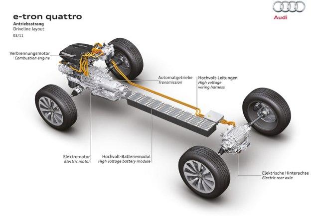 Audi запатентовала новую систему полного привода