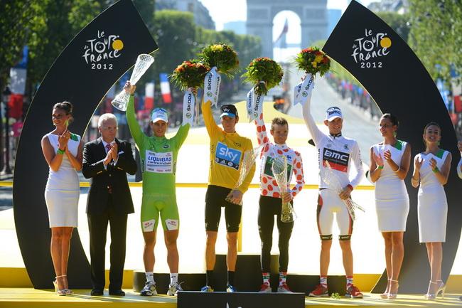 Skoda и Tour de France 2012