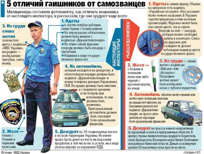 Водителей штрафуют липовые инспекторы ГАИ