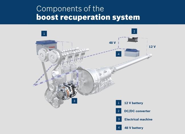 система рекуперации Bosch