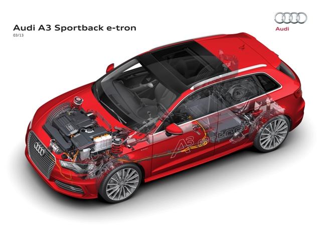 гибрид Audi A3 Sportback