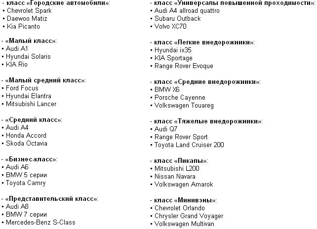 avto_rossiya_2012_tabl_11