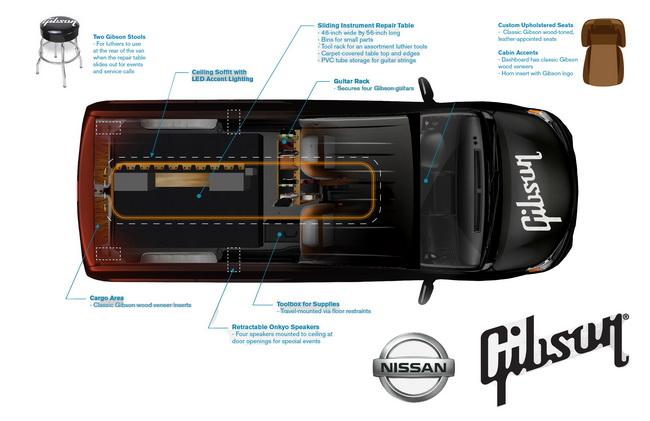 Nissan и Gibson презентуют в Нью-Йорке оригинальный фургон