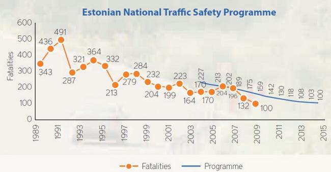 Эстония: полиция взяток не берет!