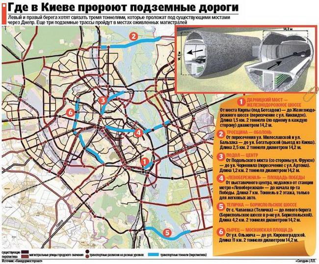 новый автомобильный тоннель в Киеве