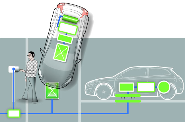 Volvo Inductive Charging