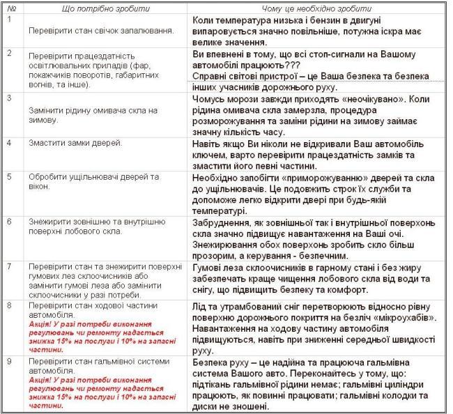 «Дніпро Мотор Інвест»
