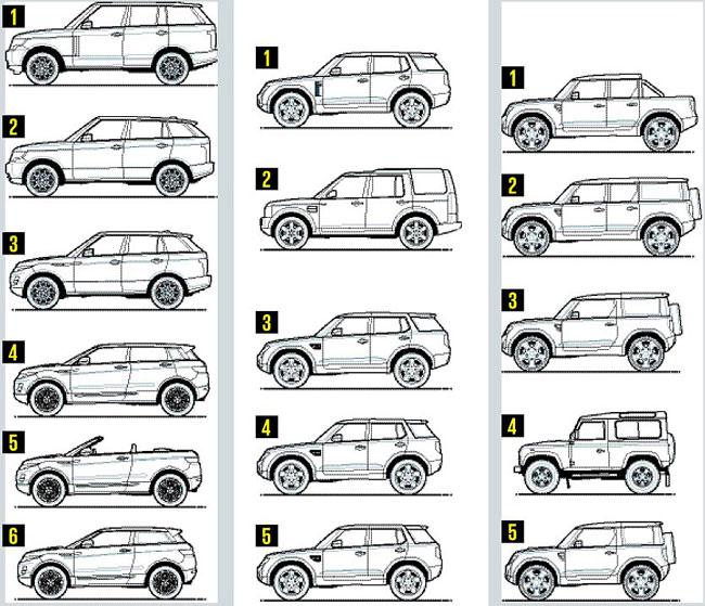 модельный ряд Land Rover