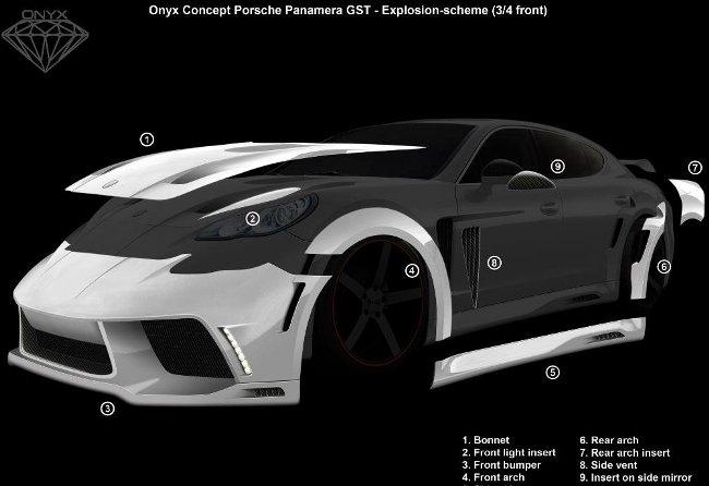 тюнинг Porsche Panamera