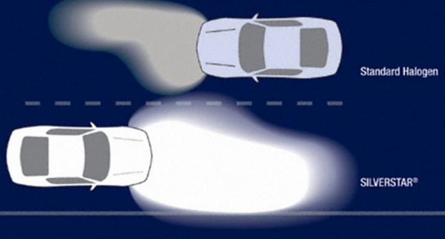 Выбор автоламп