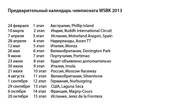 Чемпионат WSBK
