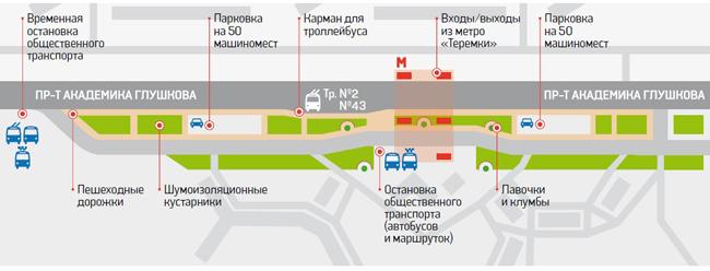 Теремки в Киеве