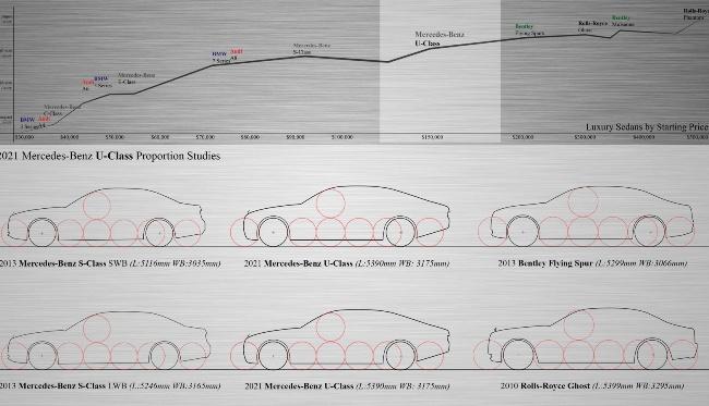 Студент придумал новый седан для Mercedes-Benz