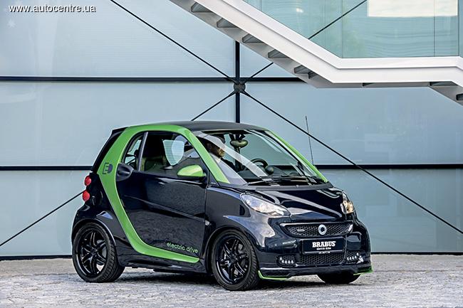 Тест-драйв smart fortwo coupe