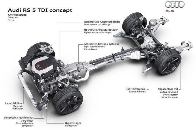 Audi RS5 получила дизельный двигатель
