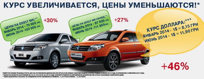 Автомобили Geely по доступным ценам