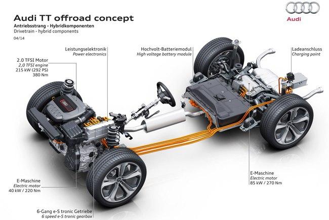 Московский автосалон 2014: Audi покажет внедорожный TT