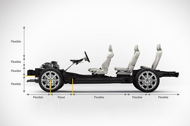 Разработка нового Volvo XC90