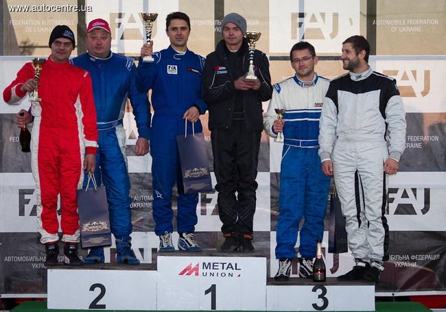 Кольцевые гонки в Украине: известны имена Чемпионов