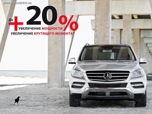 Представлены тюнинг-пакеты для Mercedes-Benz M-Class нового поколения