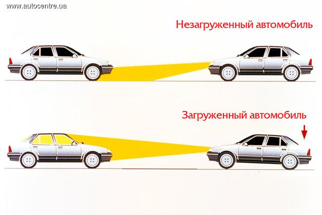на какой дистанции водитель встречного автомобиля должен переключи