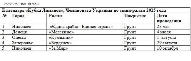 «Кубок Лиманов» представил календарь 2015 года