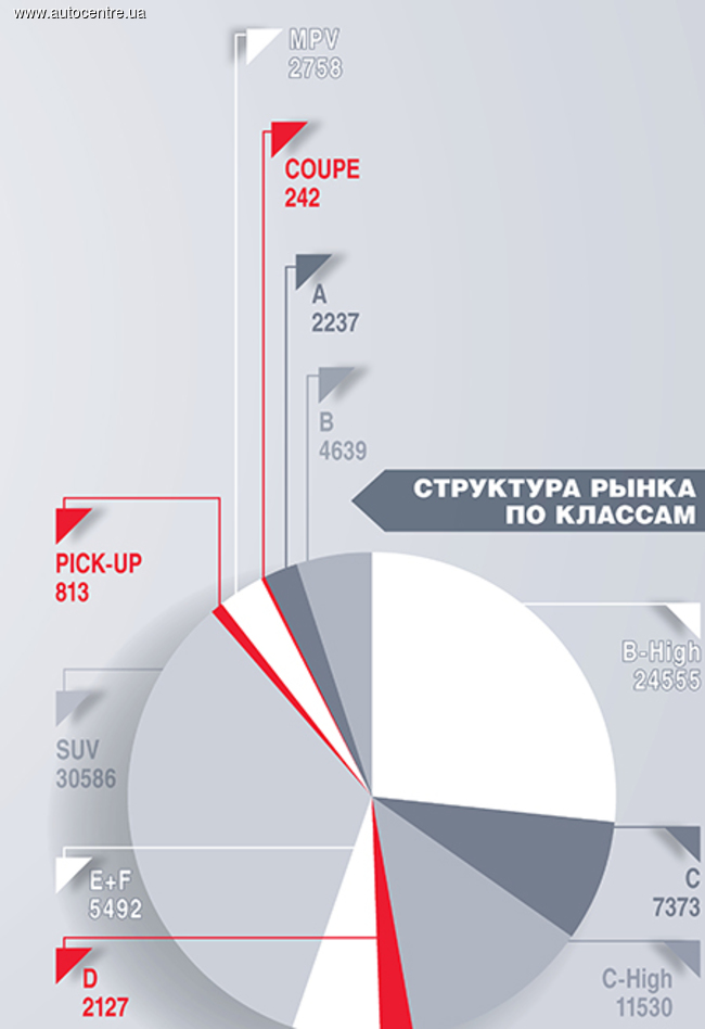 Итоги 2014 года