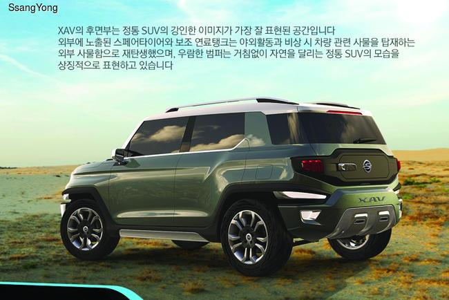 SsangYong XAV раскрывает новую стилистику бренда