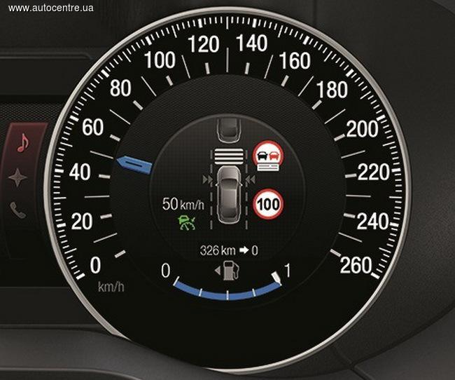 Новая технология Ford Motor Company избавит водителей от превышения скорости