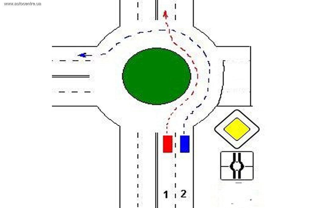 Правила проезда перекрестков 445
