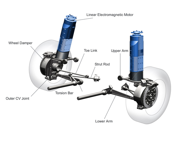 Bose Suspension System