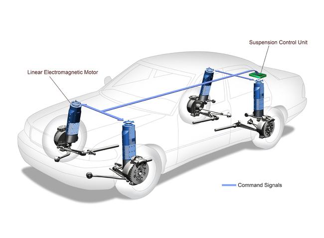 Bose Suspension System