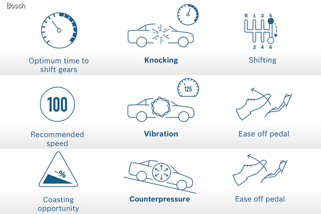 Педаль газа поможет экономить топливо