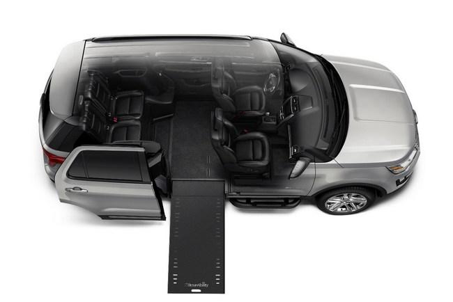 Ford Explorer в версии BraunAbility MXV