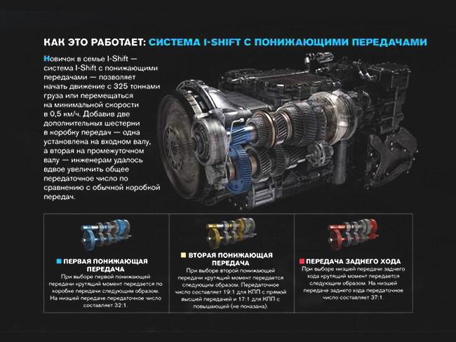 Volvo выпустил «автомат» для 325-тонных автопоездов (+Видео)