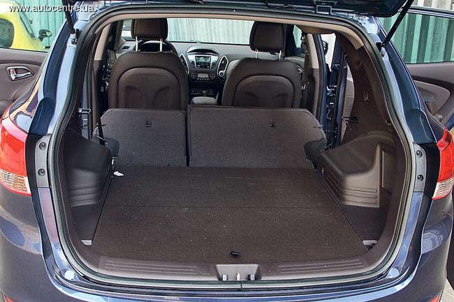 Обзор Hyundai ix35: С новым взглядом на жизнь