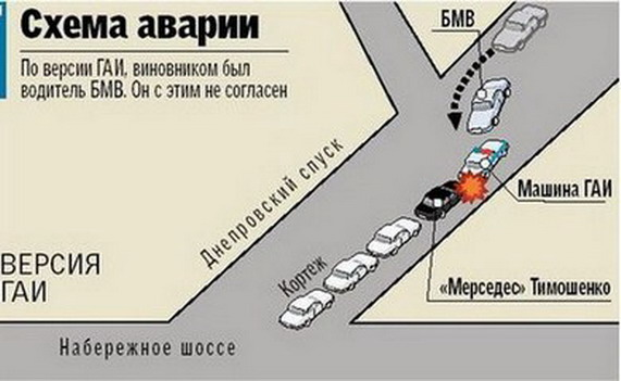 ДТП с кортежем Тимошенко