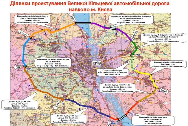 План строителтсва окружной Киева